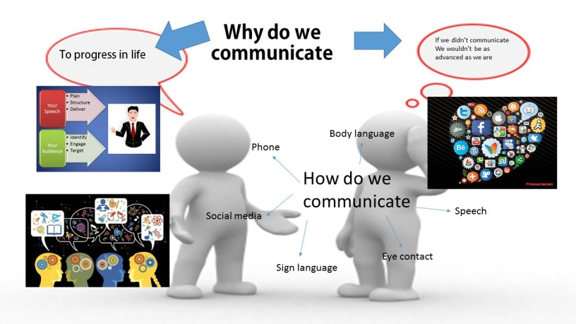why-do-we-communicate1